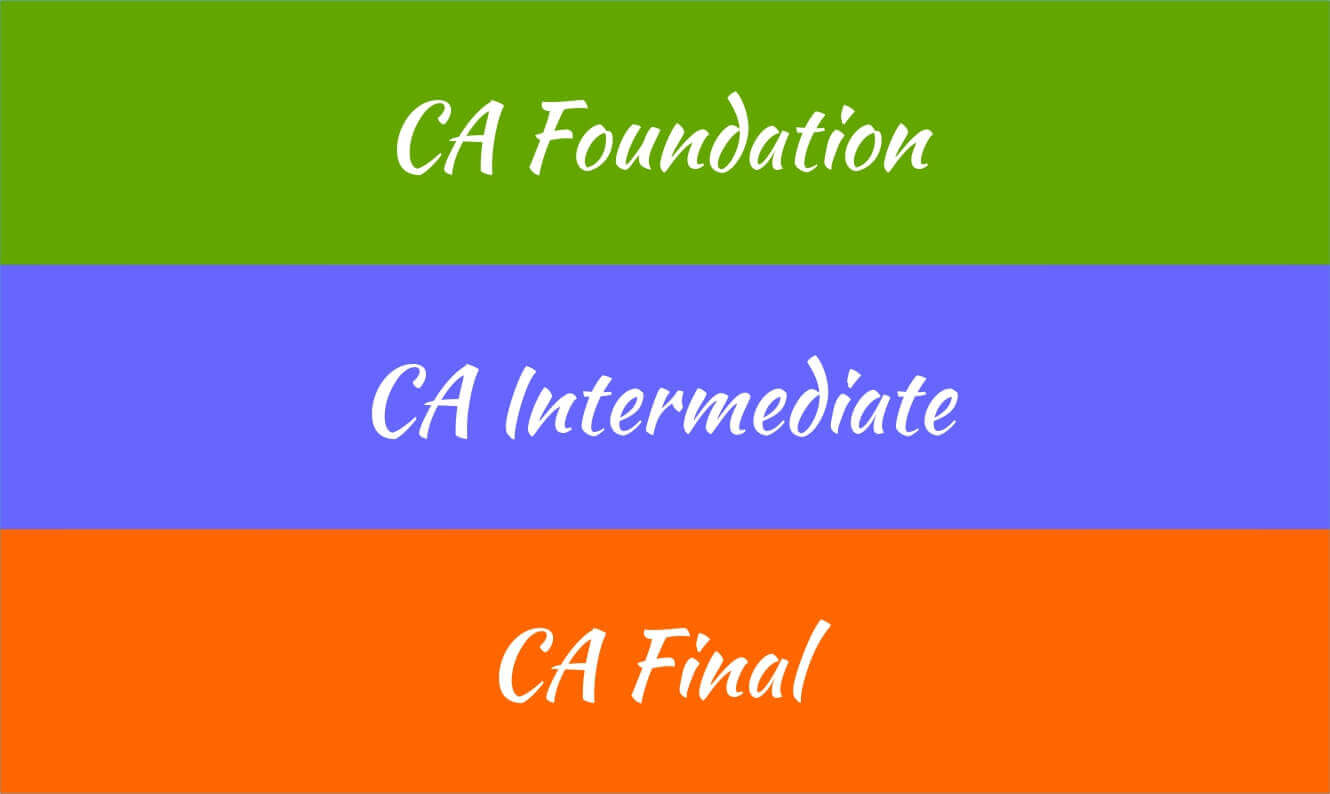 Best CA Coaching Institute in chennai - CA Foundation, CA